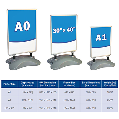 SIZES FOR PAVEMENT SIGN