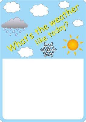 'What's the weather like?' Aluminium Sign alternate image