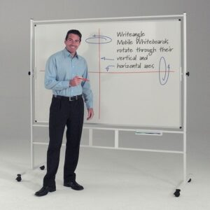 Write-angle revolving whiteboards